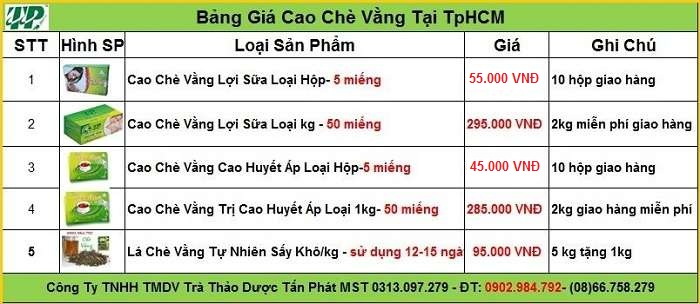 bang gia che vang le tai long an