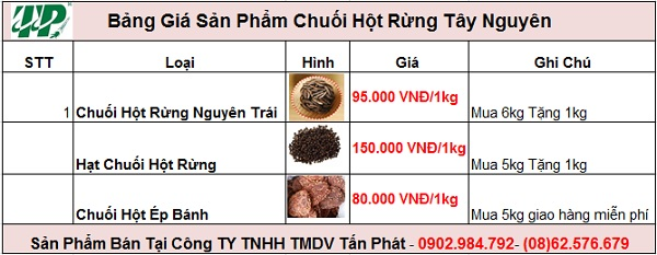 bang gia san pham chuoi hot rung