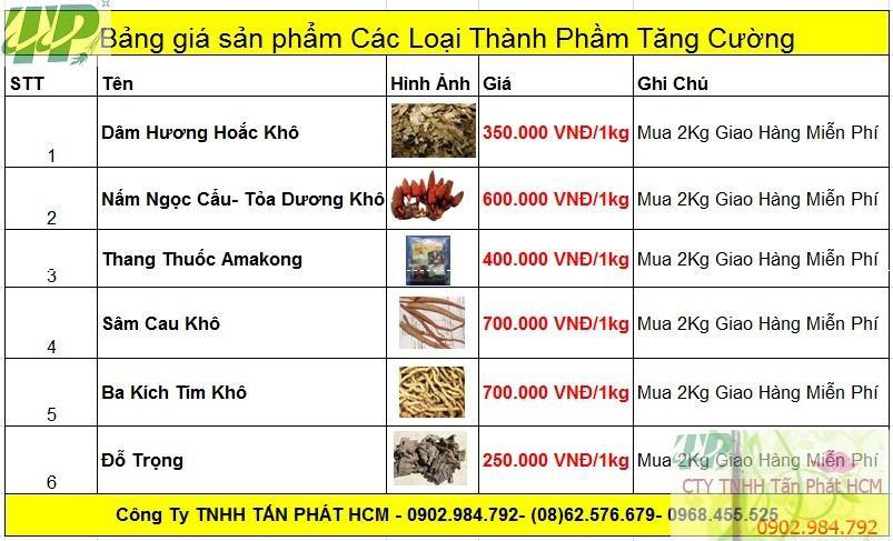 bang gia san pham dam huong hoac