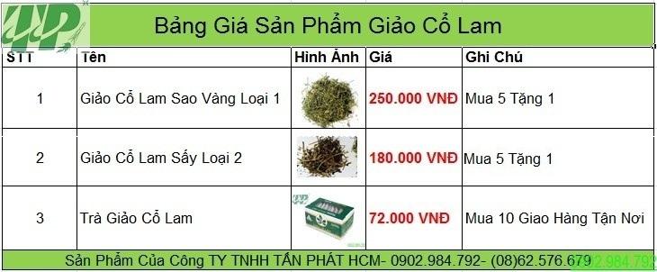 BANG GIA GIAO CO LAM